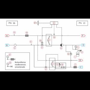 017. Kontrollventil Siemens VVG549.15 kvs 0.63
