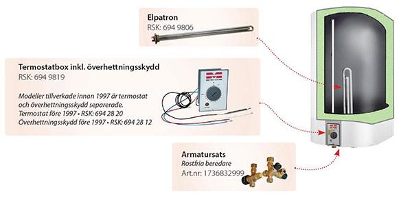 Metro Therm reservdelar Varmvattenberedare